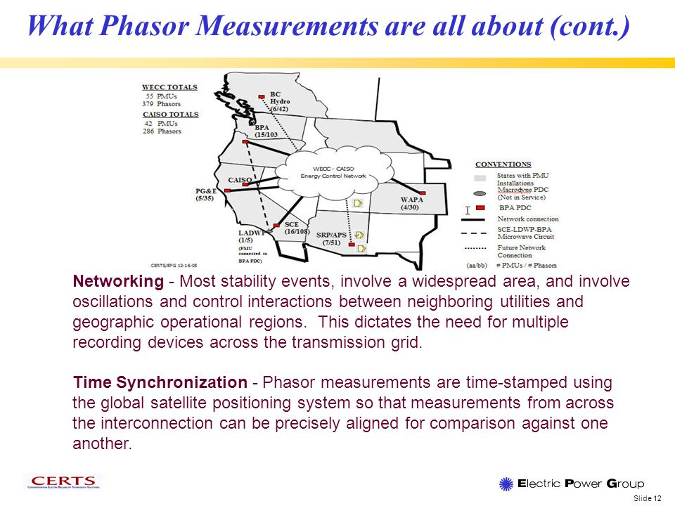 Slide 12 What Phasor Measurements are all about (cont.) Networking - Most stability events, involve a widespread area, and involve oscillations and control interactions between neighboring utilities and geographic operational regions.