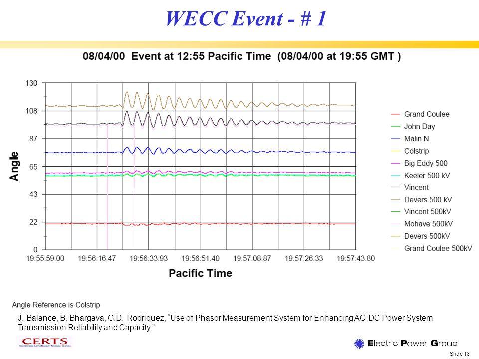 Slide 18 WECC Event - # 1 J. Balance, B. Bhargava, G.D. Rodriquez, Use of Phasor Measurement System for Enhancing AC-DC Power System Transmission Reli