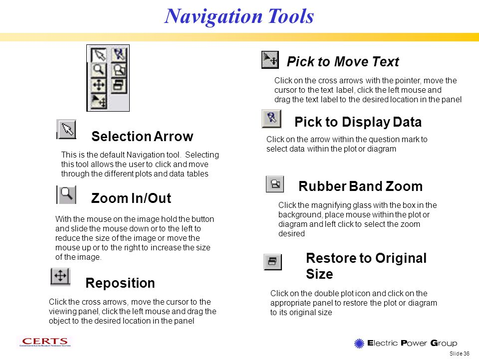 Slide 36 Navigation Tools Pick to Display Data Selection Arrow Reposition Zoom In/Out Rubber Band Zoom Restore to Original Size This is the default Navigation tool.