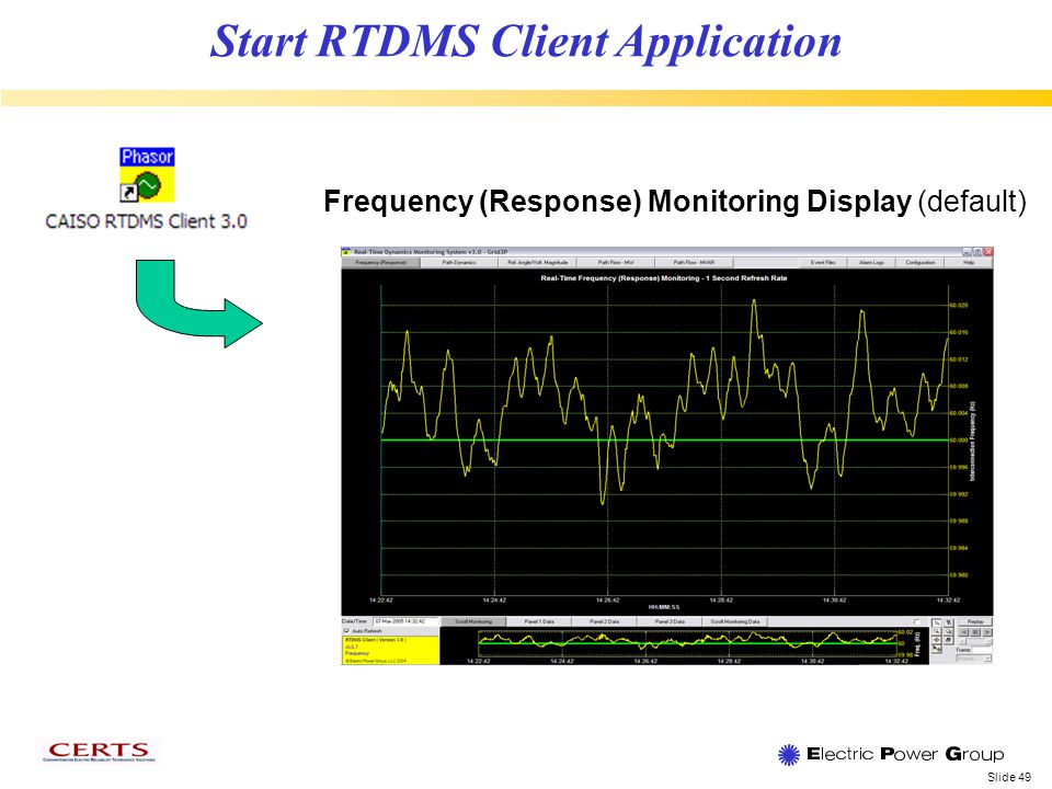 Slide 49 Start RTDMS Client Application Frequency (Response) Monitoring Display (default)