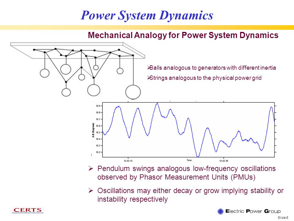 Slide 6 Power System Dynamics Mechanical Analogy for Power System Dynamics Balls analogous to generators with different inertia Strings analogous to the physical power grid Pendulum swings analogous low-frequency oscillations observed by Phasor Measurement Units (PMUs) Oscillations may either decay or grow implying stability or instability respectively