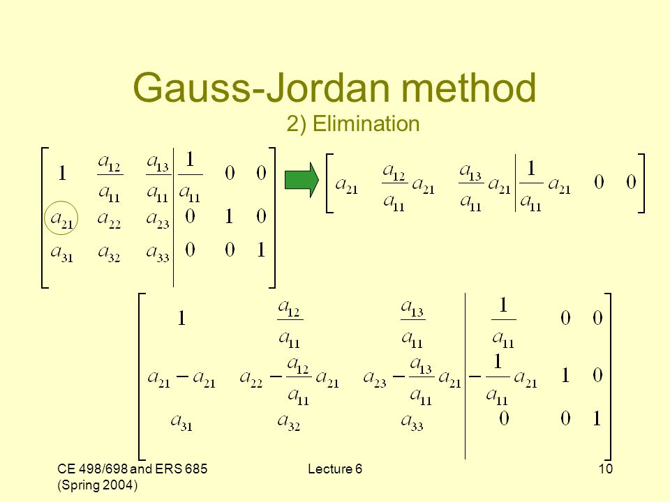CE 498/698 and ERS 685 (Spring 2004) Lecture 610 Gauss-Jordan method 2) Elimination