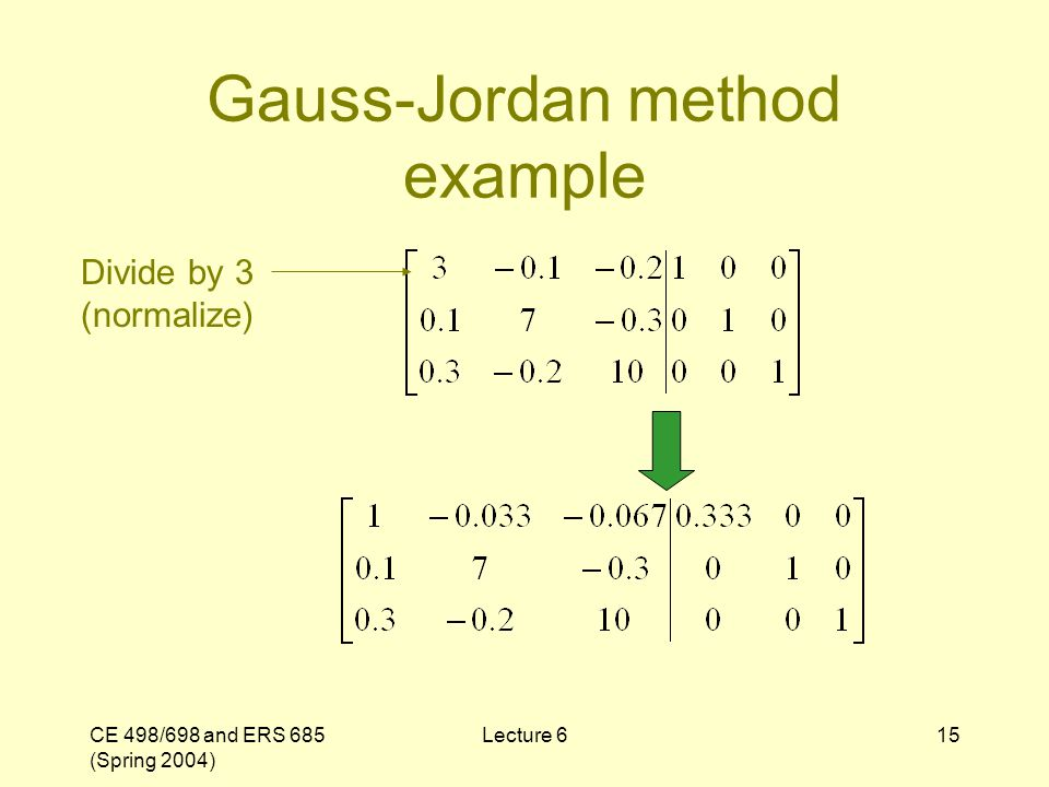 CE 498/698 and ERS 685 (Spring 2004) Lecture 615 Gauss-Jordan method example Divide by 3 (normalize)