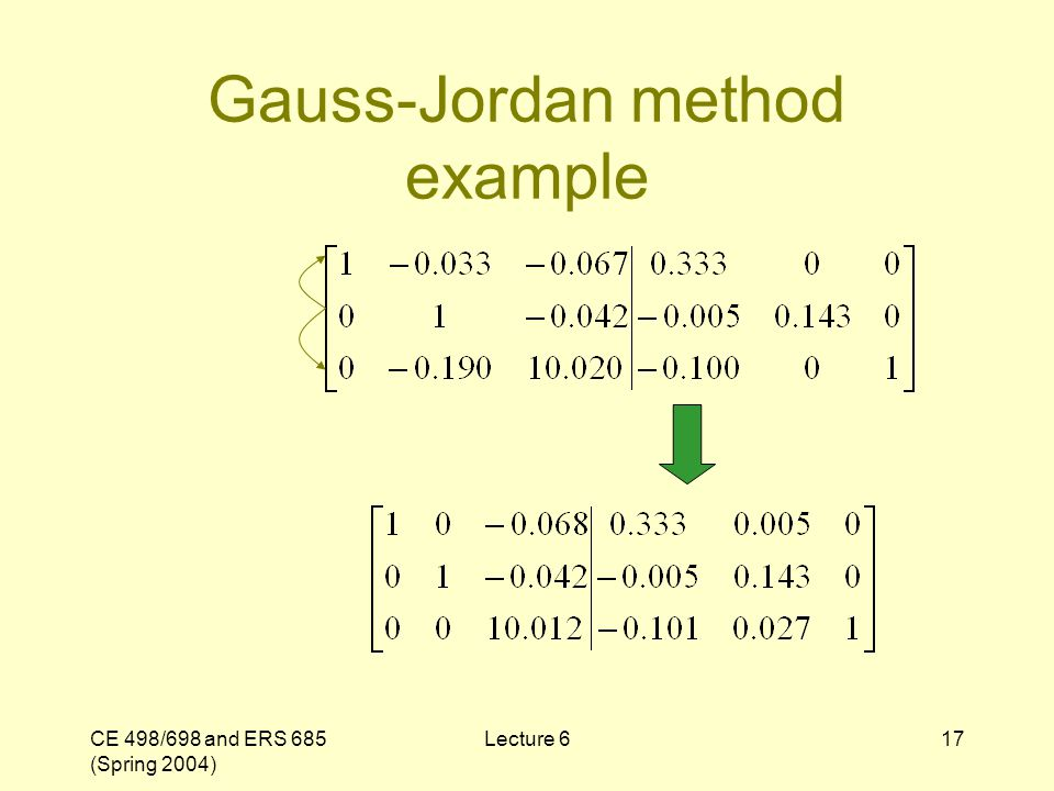 CE 498/698 and ERS 685 (Spring 2004) Lecture 617 Gauss-Jordan method example