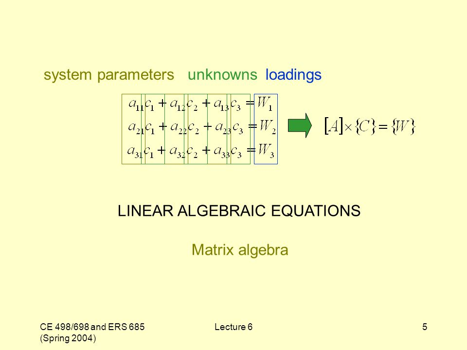 CE 498/698 and ERS 685 (Spring 2004) Lecture 65 system parametersloadingsunknowns LINEAR ALGEBRAIC EQUATIONS Matrix algebra