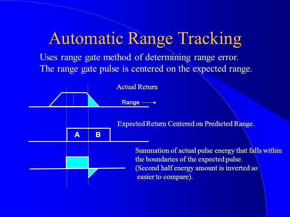 Automatic Range Tracking Uses range gate method of determining range error. The range gate pulse is centered on the expected range. Actual Return Expe