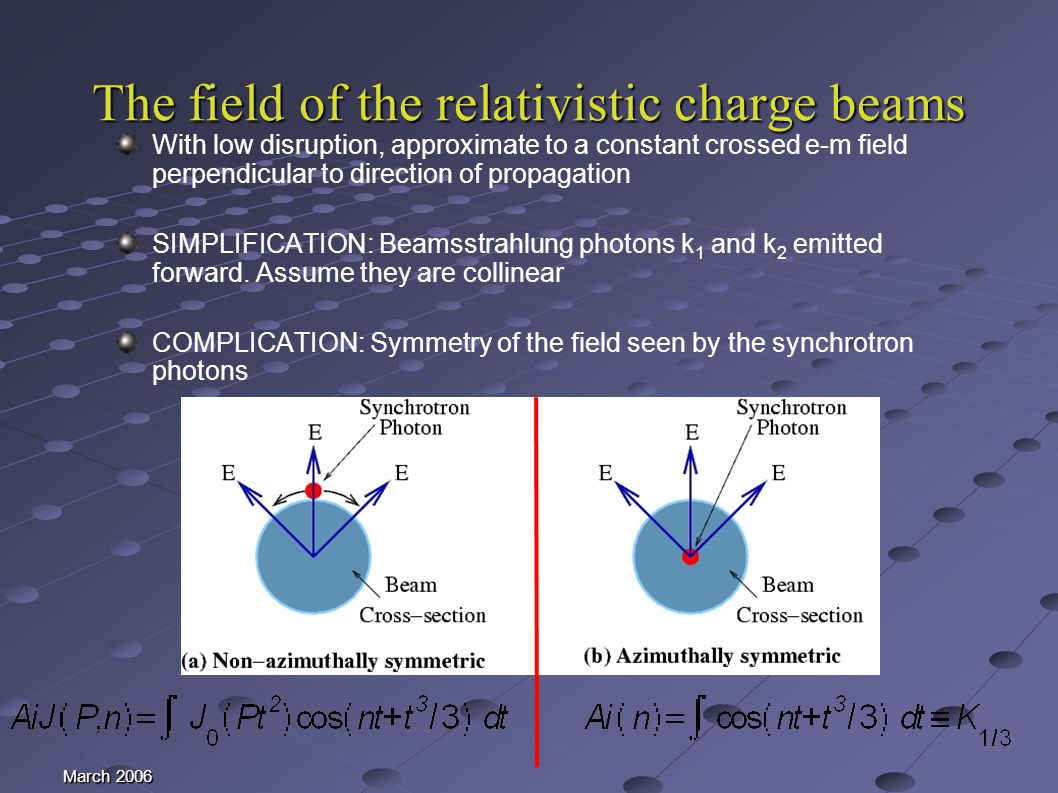 March 2006 The field of the relativistic charge beams With low disruption, approximate to a constant crossed e-m field perpendicular to direction of propagation SIMPLIFICATION: Beamsstrahlung photons k 1 and k 2 emitted forward.