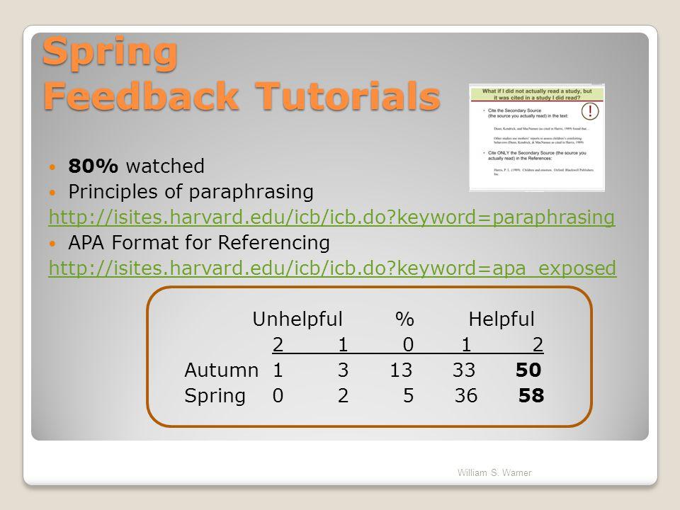 Spring Feedback Tutorials 80% watched Principles of paraphrasing http://isites.harvard.edu/icb/icb.do?keyword=paraphrasing APA Format for Referencing