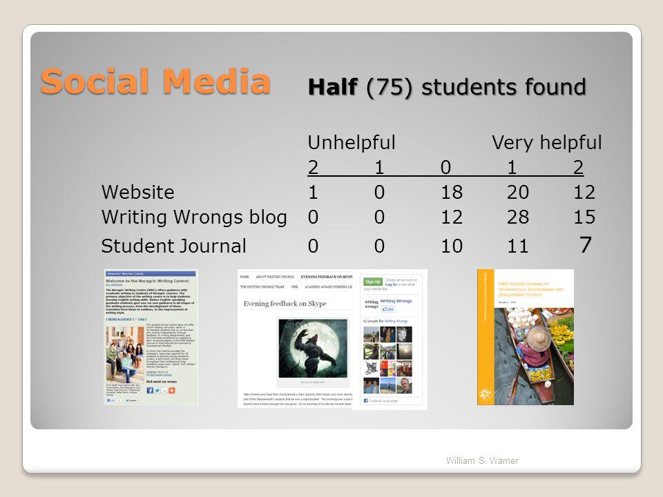 Social Media Half (75) students found Unhelpful Very helpful 2101221012 Website 10182012 Writing Wrongs blog00122815 Student Journal 001011 7 William