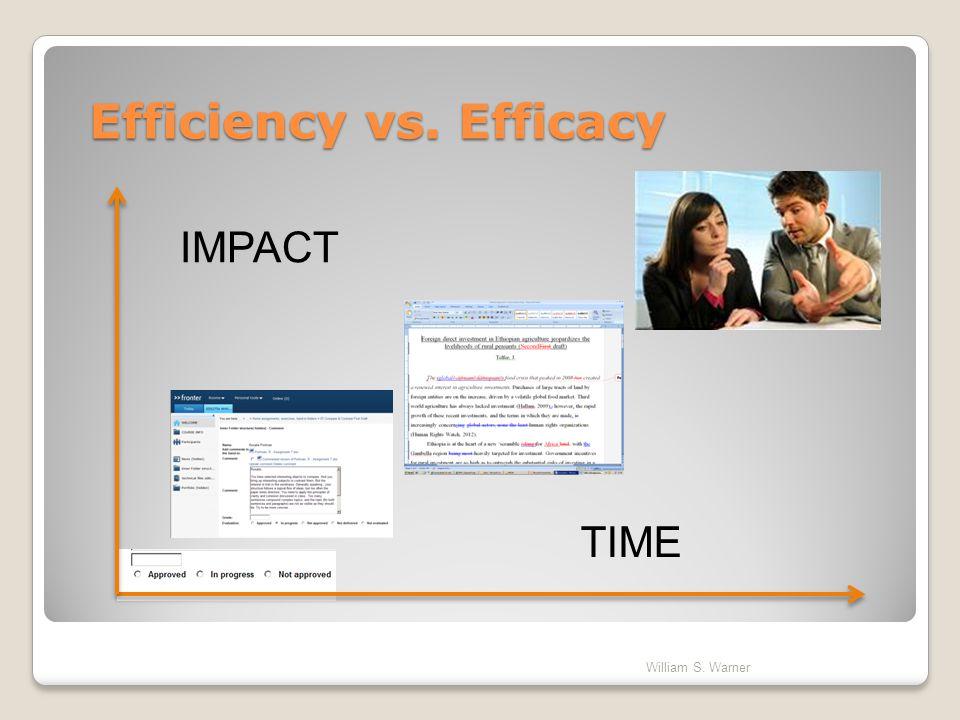 Efficiency vs. Efficacy William S. Warner TIME IMPACT