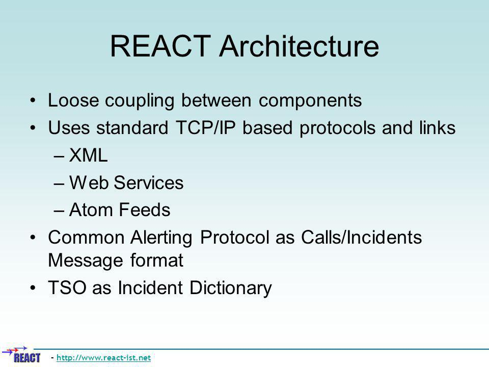 REACT Architecture Loose coupling between components Uses standard TCP/IP based protocols and links –XML –Web Services –Atom Feeds Common Alerting Pro