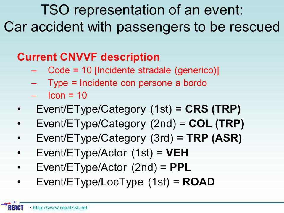 TSO representation of an event: Car accident with passengers to be rescued Current CNVVF description –Code = 10 [Incidente stradale (generico)] –Type