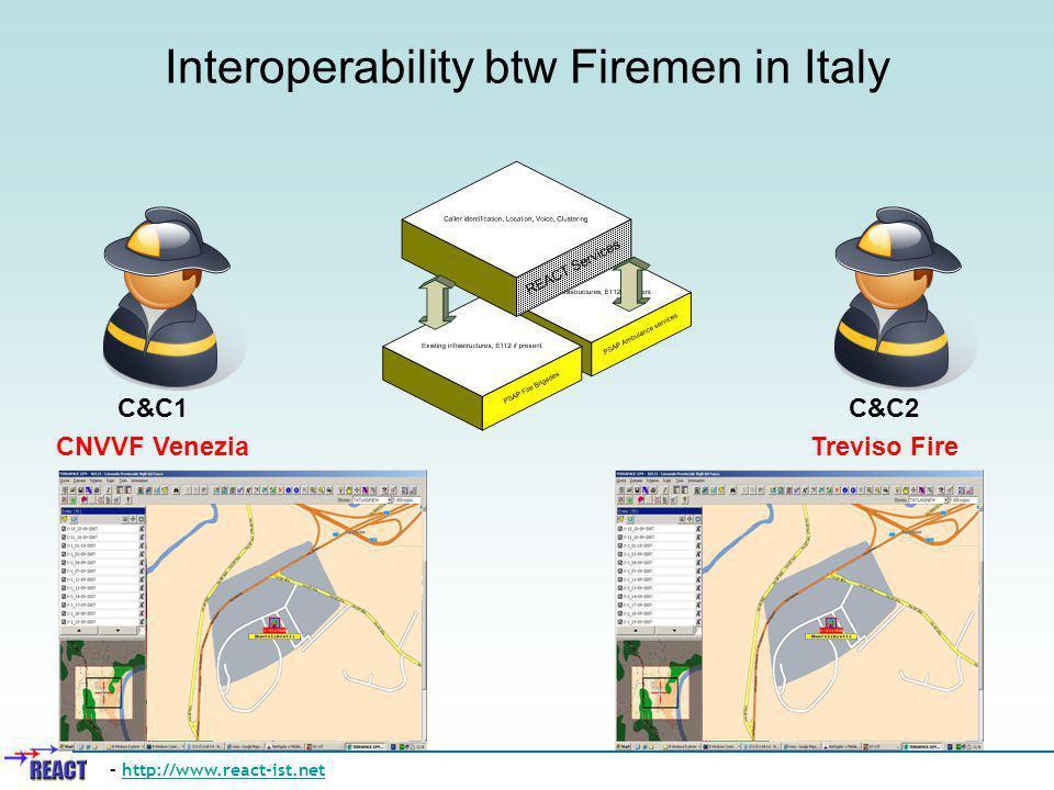 Interoperability btw Firemen in Italy – http://www.react-ist.nethttp://www.react-ist.net C&C2 Treviso Fire C&C1 CNVVF Venezia