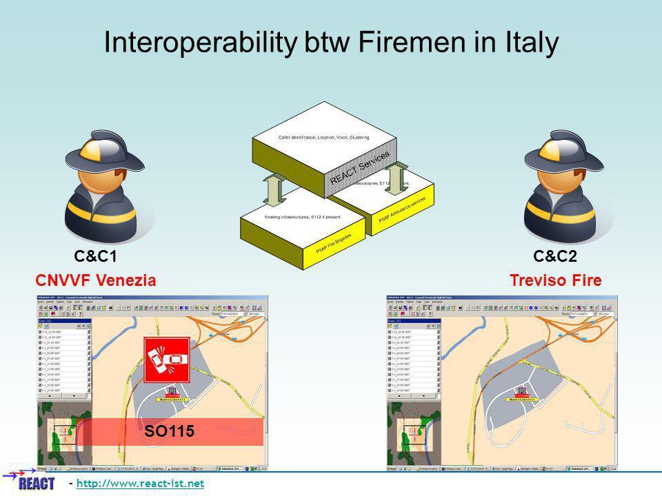 Interoperability btw Firemen in Italy – http://www.react-ist.nethttp://www.react-ist.net SO115 C&C1 CNVVF Venezia C&C2 Treviso Fire