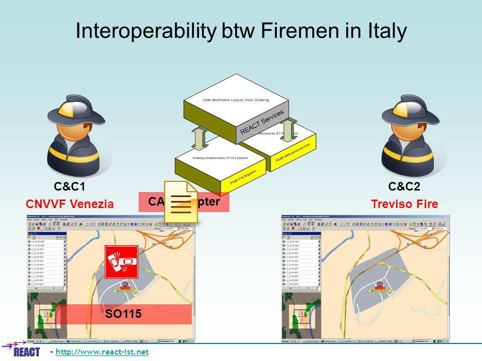 Interoperability btw Firemen in Italy – http://www.react-ist.nethttp://www.react-ist.net SO115 CAP adapter C&C1 CNVVF Venezia C&C2 Treviso Fire