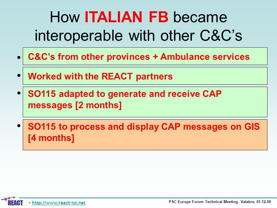 PSC Europe Forum Technical Meeting- Valabre, 01.12.08 Identify who you need to interoperate with Contact REACT Adapt your C&C to generate and receive