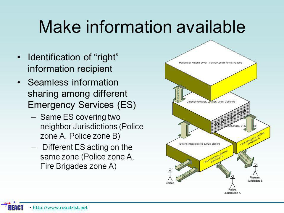 Make information available Identification of right information recipient Seamless information sharing among different Emergency Services (ES) –Same ES