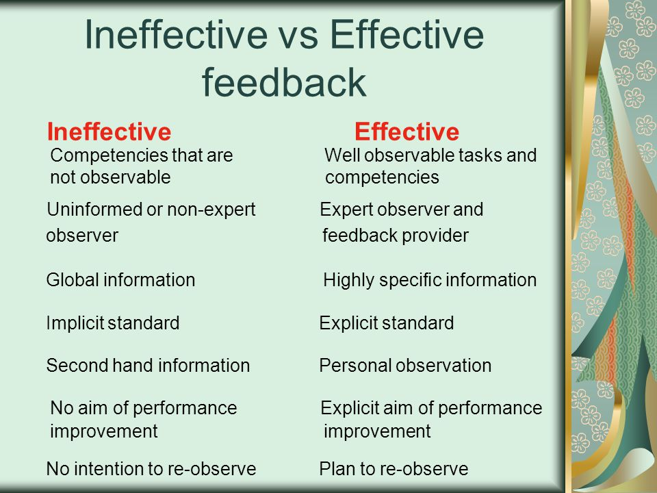 Ineffective vs Effective feedback Ineffective Effective Competencies that are Well observable tasks and not observable competencies Uninformed or non-expert Expert observer and observer feedback provider Global information Highly specic information Implicit standard Explicit standard Second hand information Personal observation No aim of performance Explicit aim of performance improvement improvement No intention to re-observe Plan to re-observe