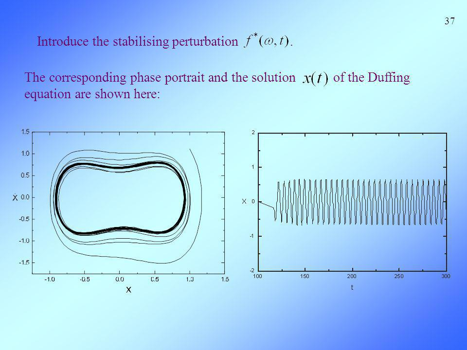 Introduce the stabilising perturbation. The corresponding phase portrait and the solution of the Duffing equation are shown here: 37