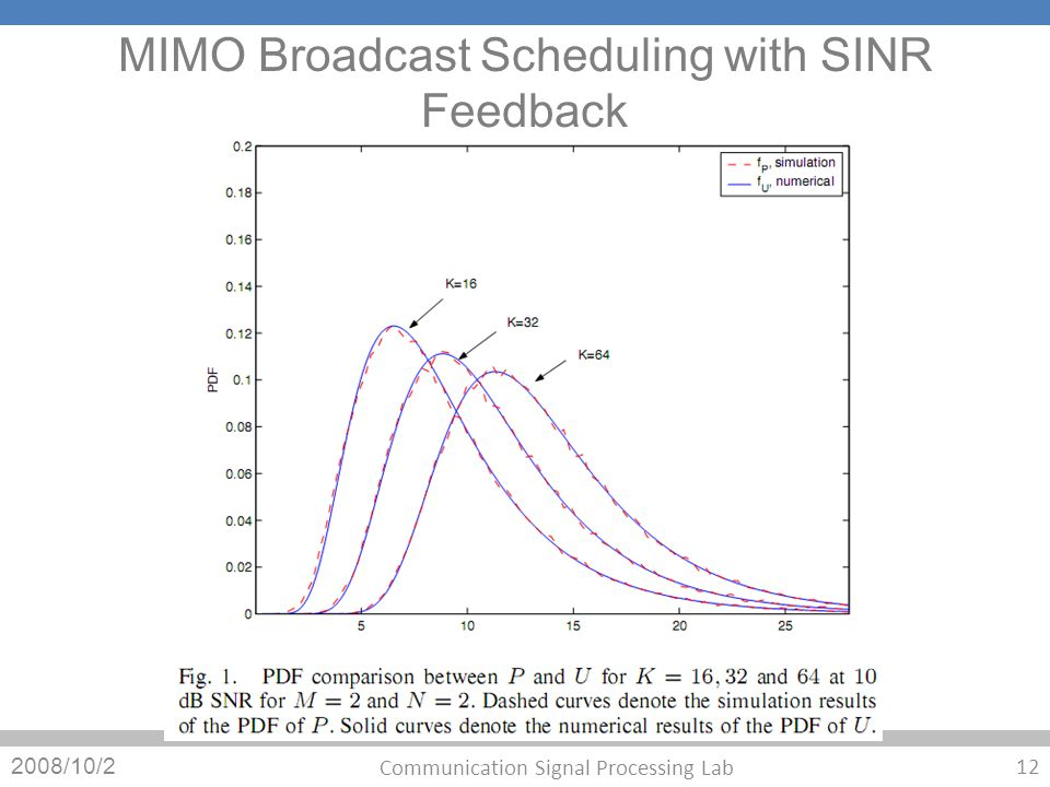 MIMO Broadcast Scheduling with SINR Feedback 2008/10/2 12 Communication Signal Processing Lab