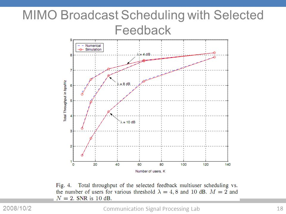 MIMO Broadcast Scheduling with Selected Feedback 2008/10/2 18 Communication Signal Processing Lab