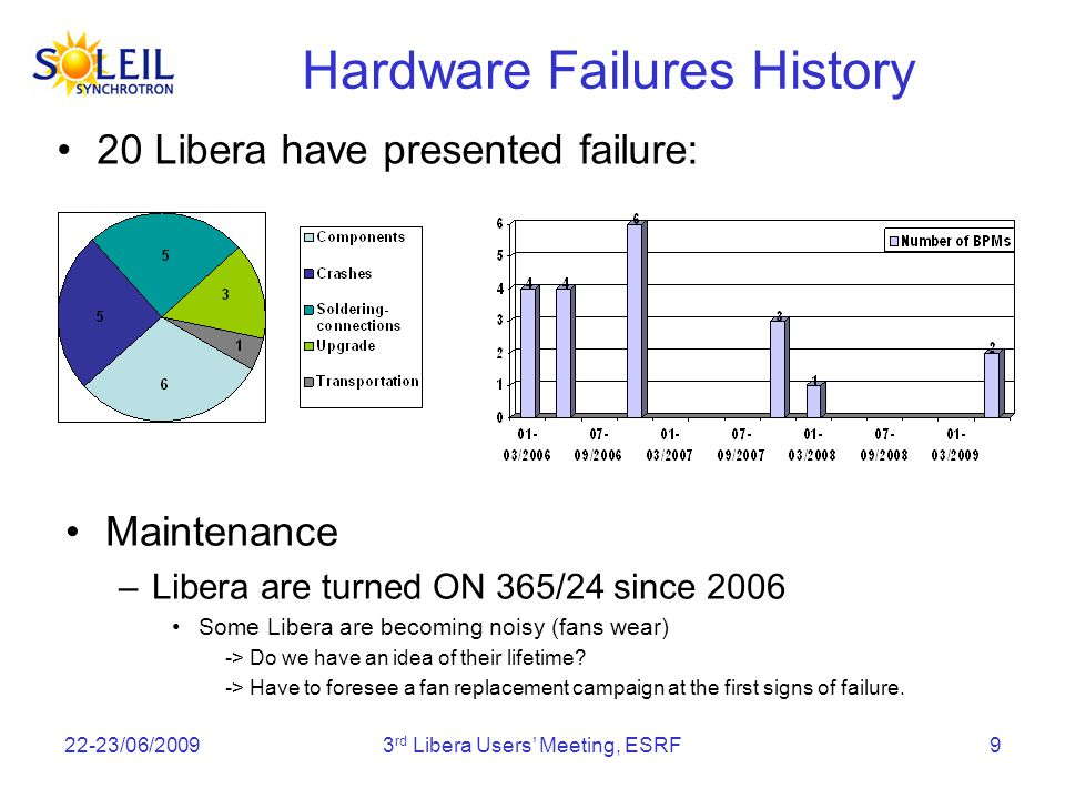 22-23/06/20093 rd Libera Users Meeting, ESRF9 Hardware Failures History 20 Libera have presented failure: Maintenance –Libera are turned ON 365/24 since 2006 Some Libera are becoming noisy (fans wear) -> Do we have an idea of their lifetime.