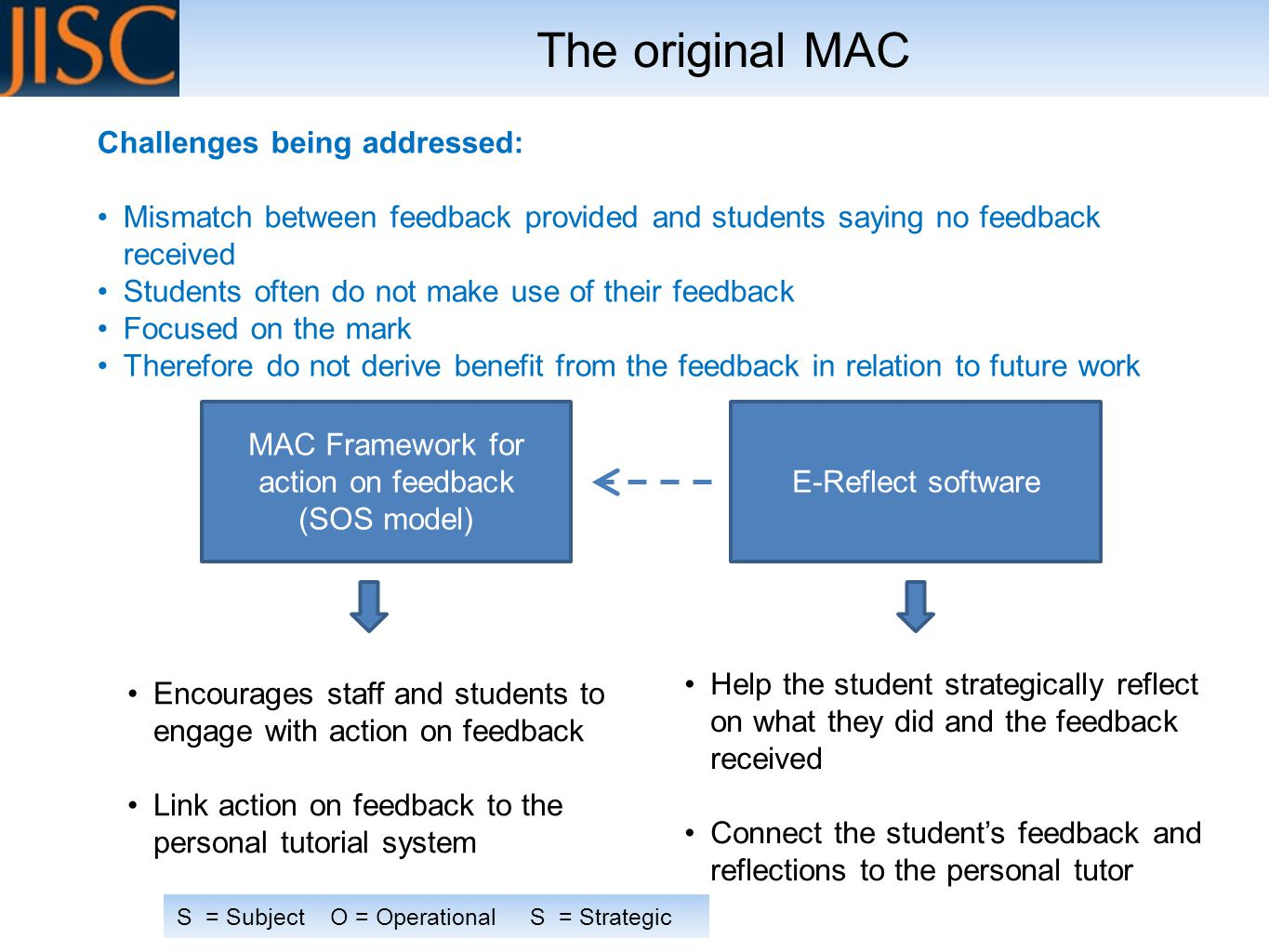 The original MAC MAC Framework for action on feedback (SOS model) E-Reflect software Encourages staff and students to engage with action on feedback Link action on feedback to the personal tutorial system Help the student strategically reflect on what they did and the feedback received Connect the students feedback and reflections to the personal tutor S = Subject O = Operational S = Strategic Challenges being addressed: Mismatch between feedback provided and students saying no feedback received Students often do not make use of their feedback Focused on the mark Therefore do not derive benefit from the feedback in relation to future work