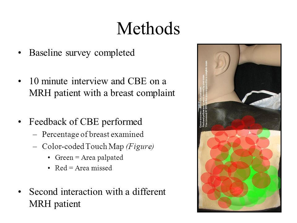 Methods Baseline survey completed 10 minute interview and CBE on a MRH patient with a breast complaint Feedback of CBE performed –Percentage of breast examined –Color-coded Touch Map (Figure) Green = Area palpated Red = Area missed Second interaction with a different MRH patient