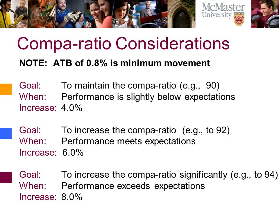 Compa-ratio Considerations NOTE: ATB of 0.8% is minimum movement Goal:To maintain the compa-ratio (e.g., 90) When: Performance is slightly below expec
