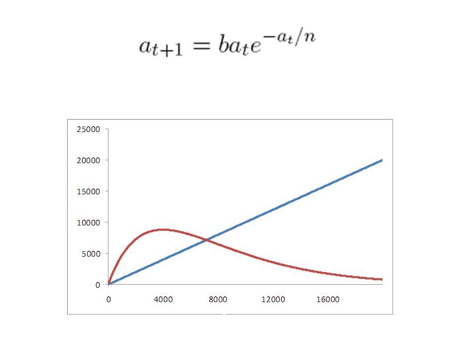b=6 a t+1 atat
