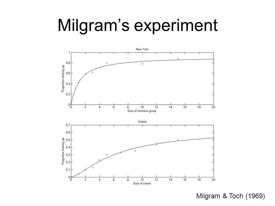 Milgrams experiment Milgram & Toch (1969)