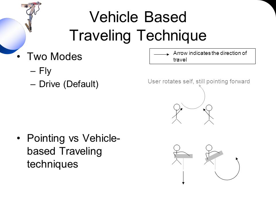 Vehicle Based Traveling Technique Two Modes –Fly –Drive (Default) Pointing vs Vehicle- based Traveling techniques User rotates self, still pointing fo
