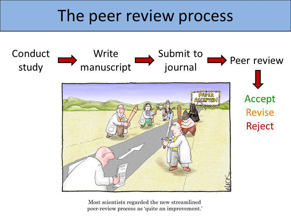 The peer review process Conduct study Write manuscript Peer review Submit to journal Accept Revise Reject
