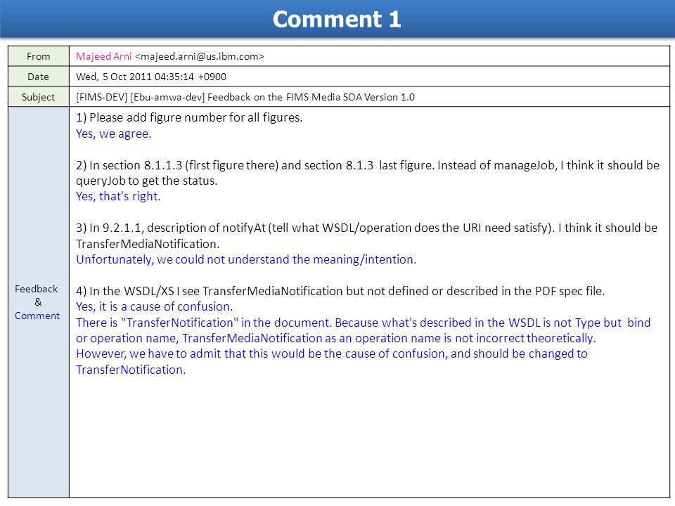 Comment 1 FromMajeed Arni DateWed, 5 Oct 2011 04:35:14 +0900 Subject[FIMS-DEV] [Ebu-amwa-dev] Feedback on the FIMS Media SOA Version 1.0 Feedback & Comment 1) Please add figure number for all figures.