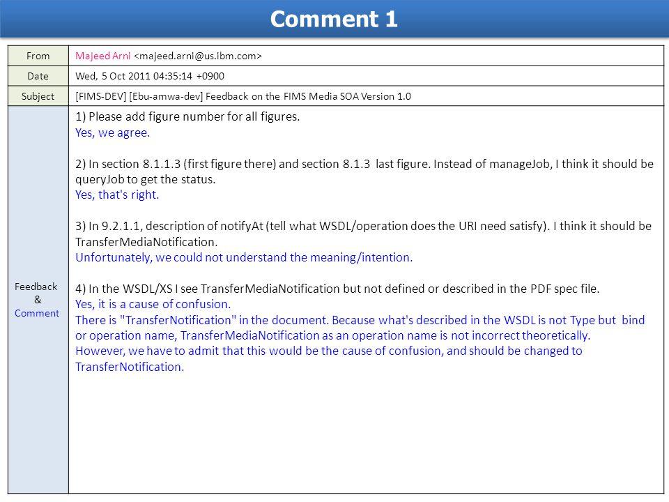 Comment 1 FromMajeed Arni DateWed, 5 Oct 2011 04:35:14 +0900 Subject[FIMS-DEV] [Ebu-amwa-dev] Feedback on the FIMS Media SOA Version 1.0 Feedback & Co