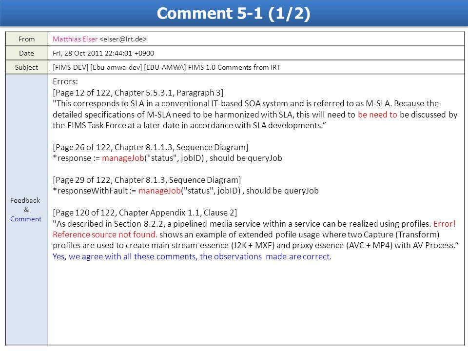 Comment 5-1 (1/2) FromMatthias Elser DateFri, 28 Oct 2011 22:44:01 +0900 Subject[FIMS-DEV] [Ebu-amwa-dev] [EBU-AMWA] FIMS 1.0 Comments from IRT Feedba
