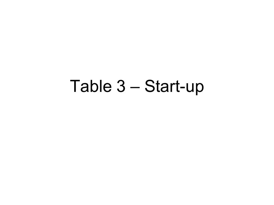 Table 3 – Start-up