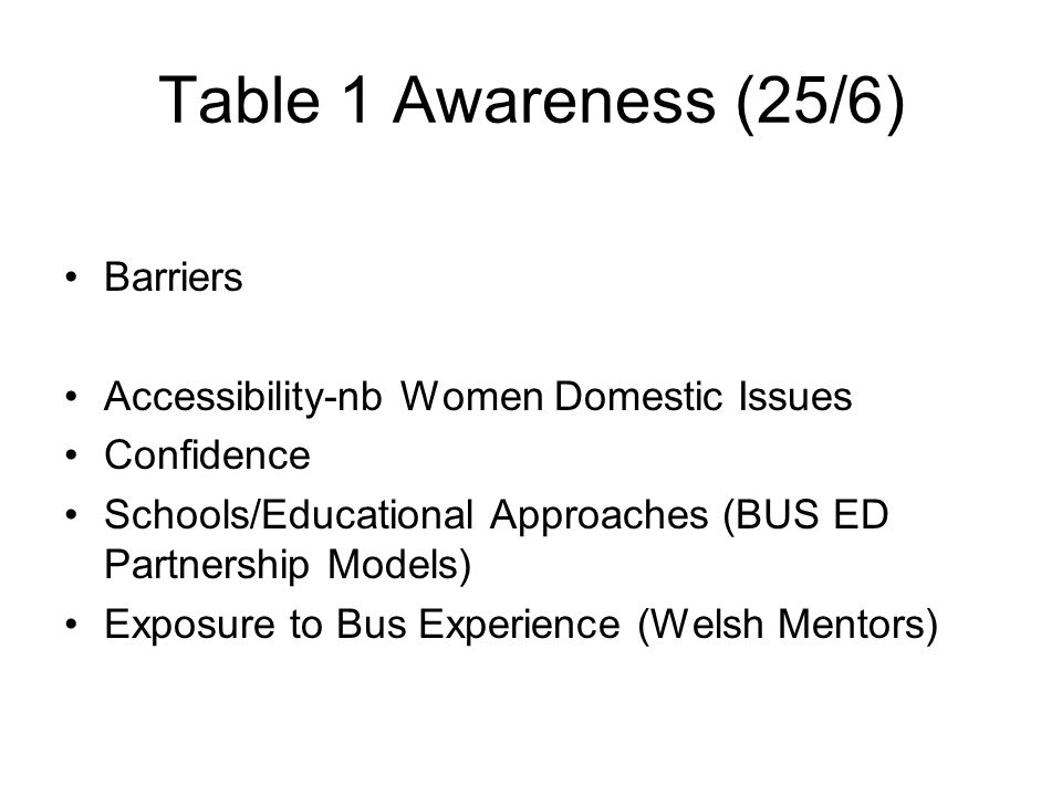 Table 1 Awareness (25/6) Barriers Accessibility-nb Women Domestic Issues Confidence Schools/Educational Approaches (BUS ED Partnership Models) Exposure to Bus Experience (Welsh Mentors)