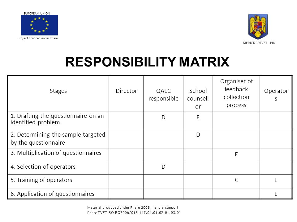 RESPONSIBILITY MATRIX StagesDirectorQAEC responsible School counsell or Organiser of feedback collection process Operator s 1.