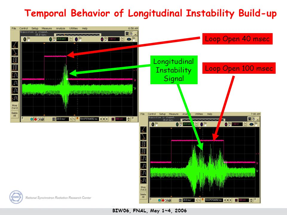 Loop Open 40 msec Temporal Behavior of Longitudinal Instability Build-up Loop Open 100 msec Longitudinal Instability Signal BIW06, FNAL, May 1~4, 2006
