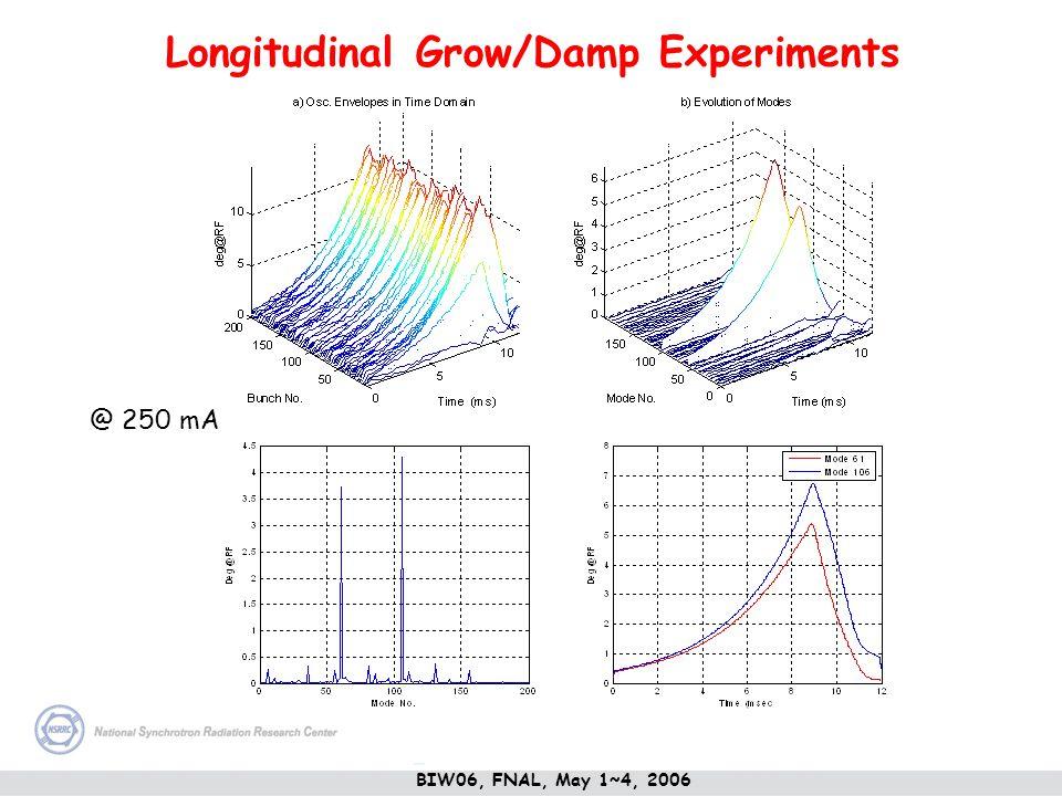 Longitudinal Grow/Damp Experiments @ 250 mA BIW06, FNAL, May 1~4, 2006