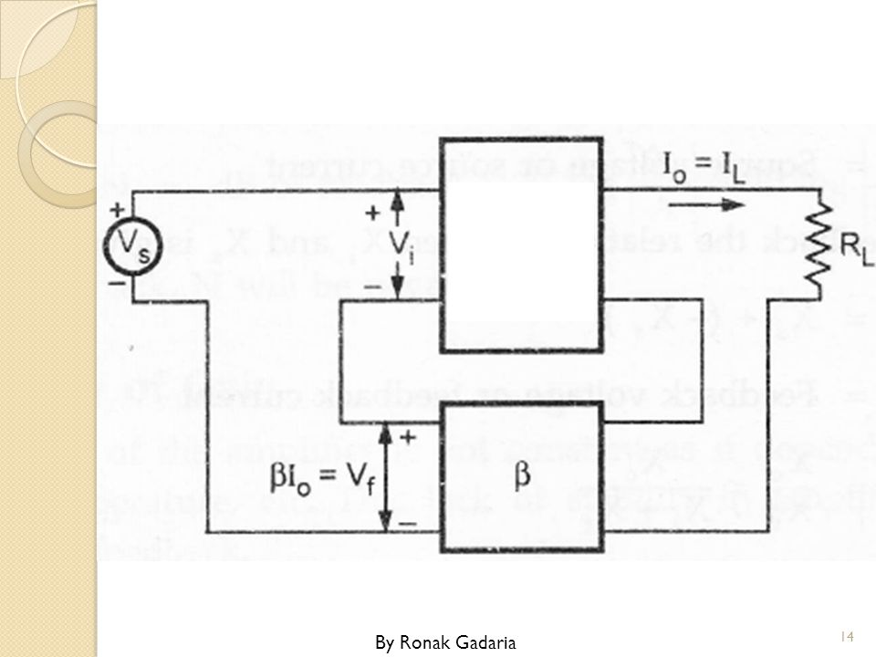 Trans conductance Amplifier with Current series Feedback By Ronak Gadaria 14