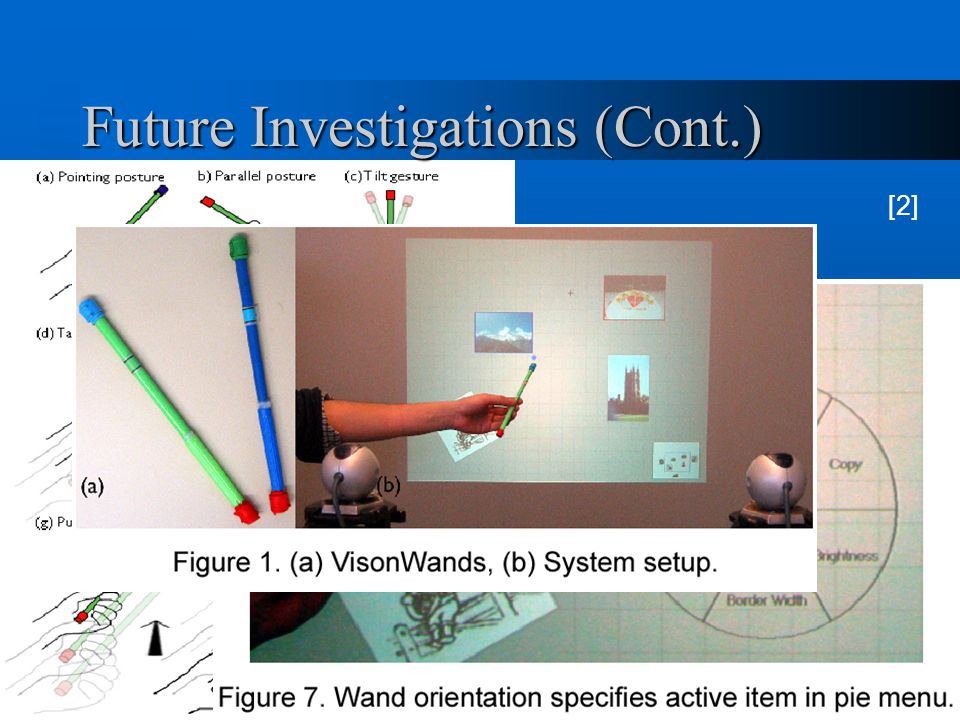 Future Investigations (Cont.) [2]