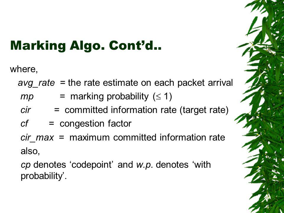 Marking Algo. Contd..