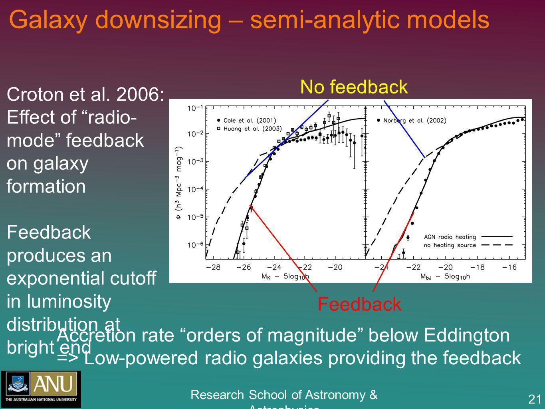 Research School of Astronomy & Astrophysics 21 Galaxy downsizing – semi-analytic models Croton et al.