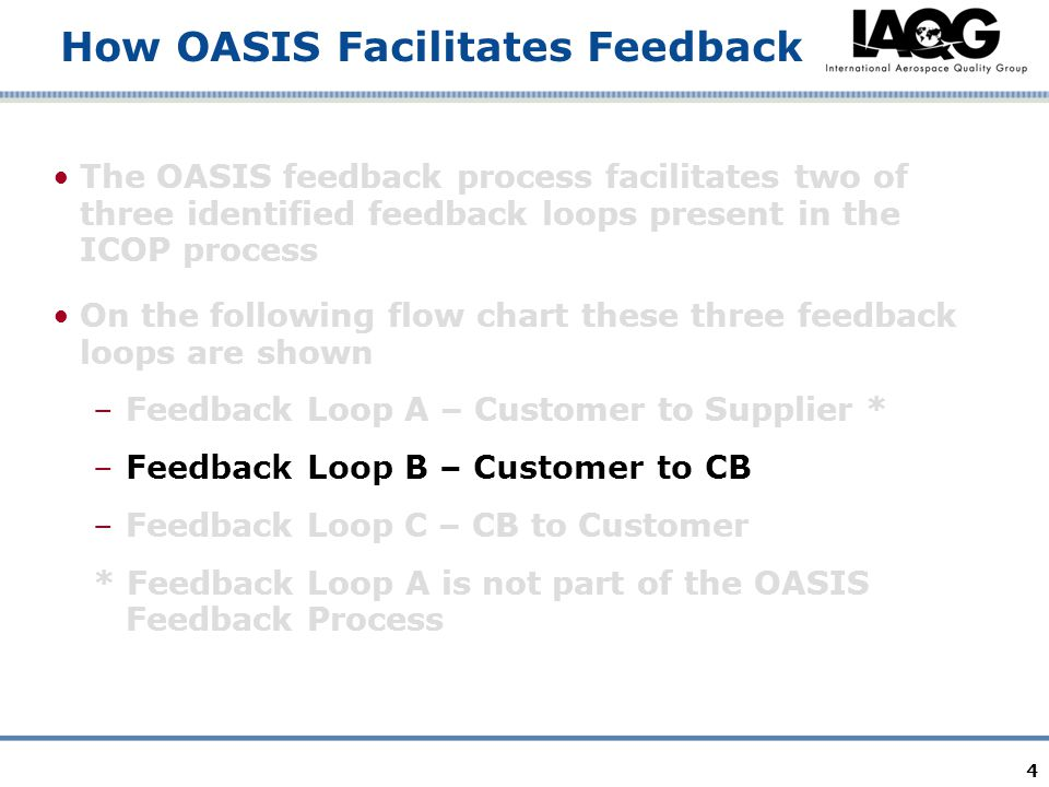 How OASIS Facilitates Feedback The OASIS feedback process facilitates two of three identified feedback loops present in the ICOP process On the following flow chart these three feedback loops are shown –Feedback Loop A – Customer to Supplier * –Feedback Loop B – Customer to CB –Feedback Loop C – CB to Customer * Feedback Loop A is not part of the OASIS Feedback Process 4