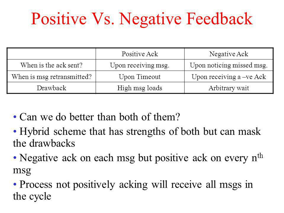 Positive Vs. Negative Feedback Can we do better than both of them? Hybrid scheme that has strengths of both but can mask the drawbacks Negative ack on