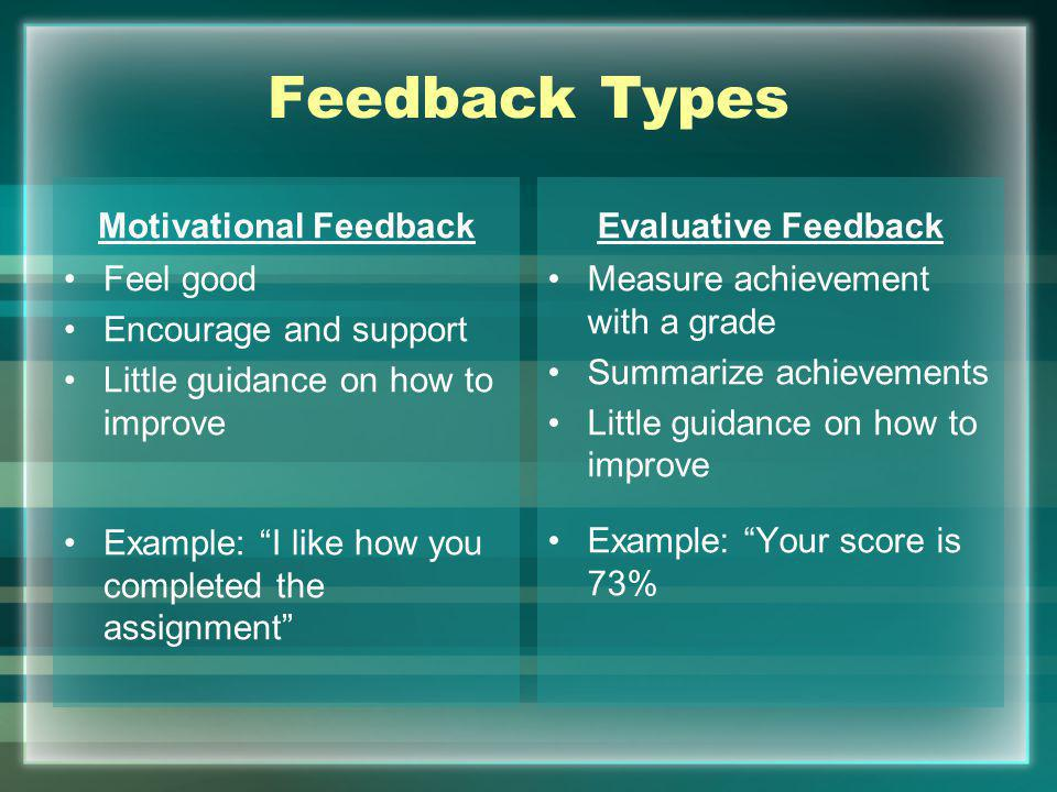 Feedback Types Motivational Feedback Feel good Encourage and support Little guidance on how to improve Example: I like how you completed the assignmen