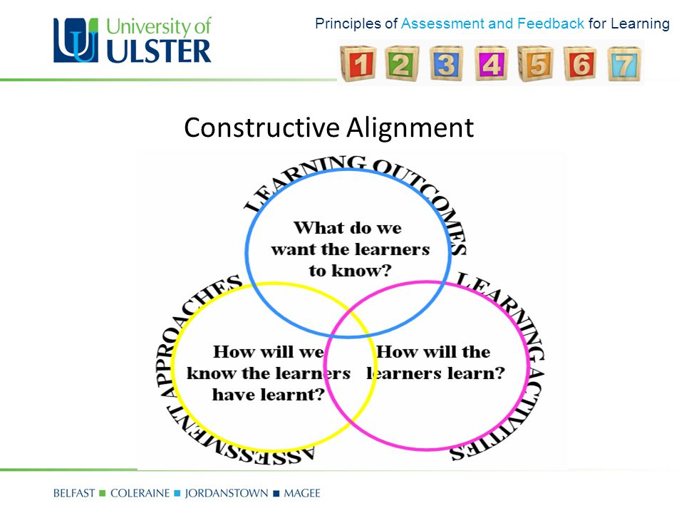 Principles of Assessment and Feedback for Learning Constructive Alignment