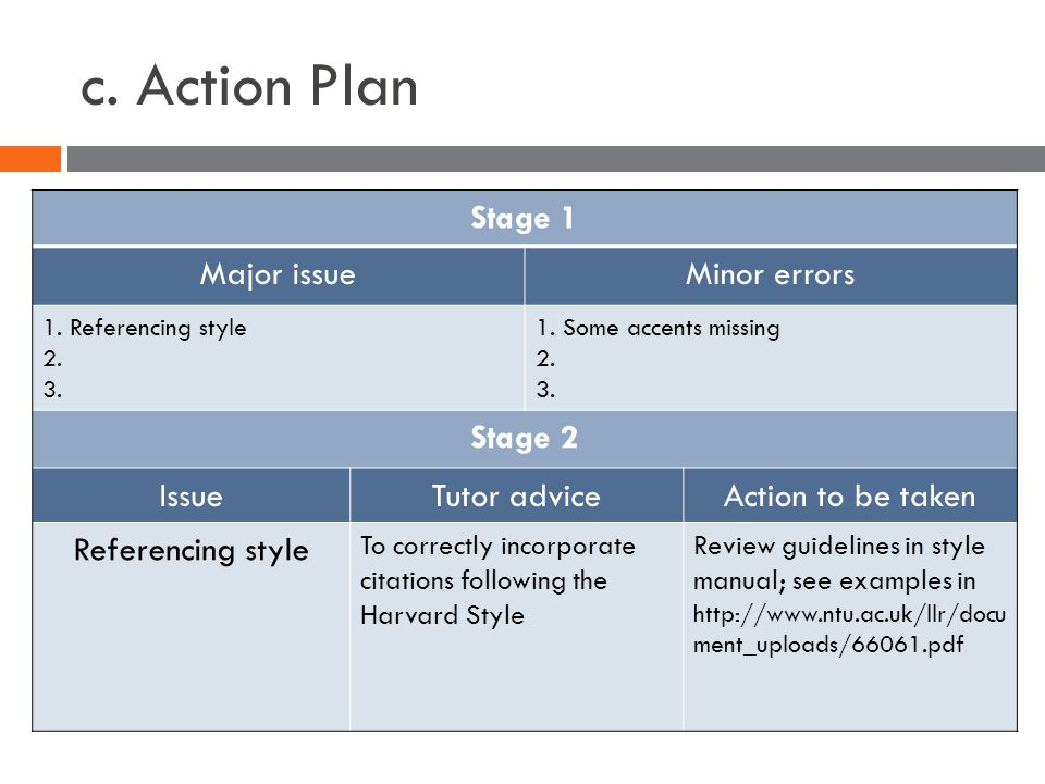 c. Action Plan Stage 1 Major issueMinor errors 1. Referencing style 2. 3. 1. Some accents missing 2. 3. Stage 2 IssueTutor adviceAction to be taken Re